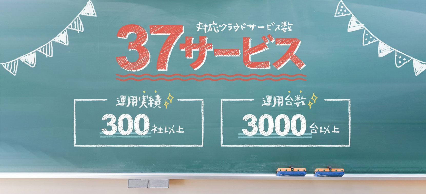 対応クラウドサービス数 27サービス。運用実績200社以上 運用台数2000台以上。